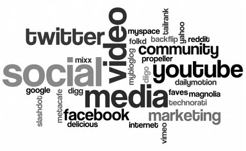Is social media een hype of blijvend en waarom?